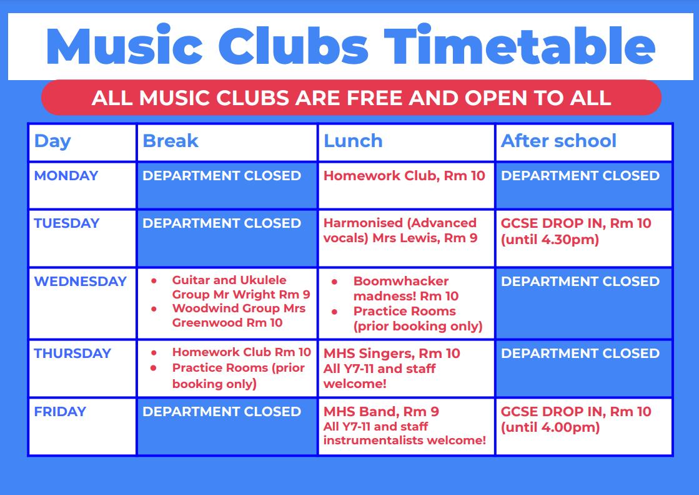 Music Clubs 2021
